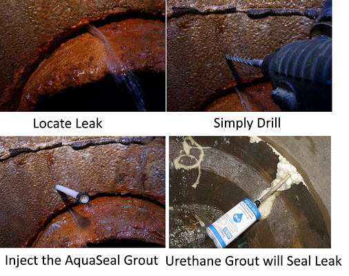 Aqua Seal | Waterstop Sealant – Stops leaks instantly
